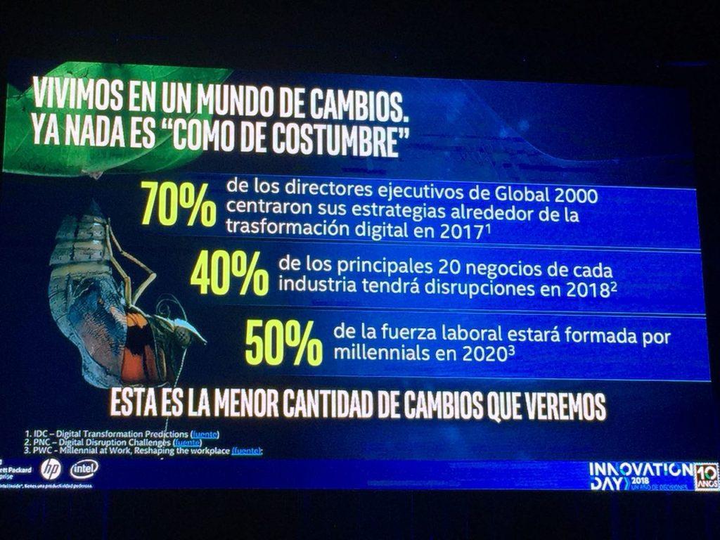 HP Innovation Day Medellín
